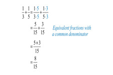 Concept Addition and Subtraction of Rational Expressions