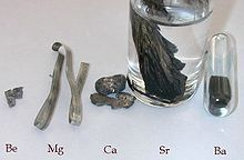 Concept Alkaline Earth Metals