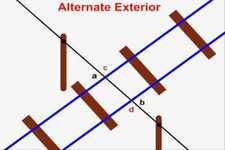 Concept Alternate Exterior Angles