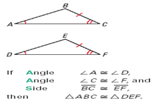 Concept Angle-Angle-Side Triangles