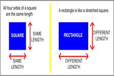 Concept Area of Squares and Rectangles