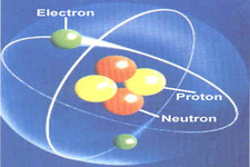 Concept Atoms