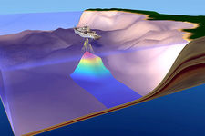 Concept Bathymetric Evidence for Seafloor Spreading