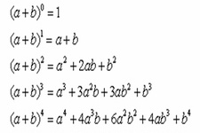Concept Binomial Theorem and Expansions