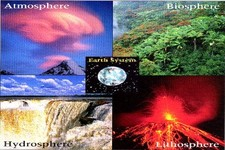 Concept Branches of Earth Science