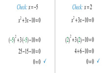 Concept Checking Solutions to Equations
