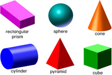 Concept Classification of Solid Figures