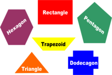 Concept Classifying Polygons by Sides