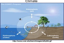 Concept Climate Effects on Biomes