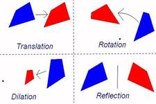 Concept Combining Transformations