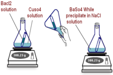 Concept Conservation of Mass in Chemical Reactions
