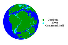 Concept Continental Drift