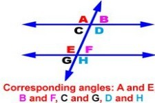 Concept Corresponding Angles