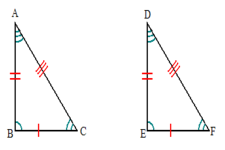 Concept Corresponding Parts of Congruent Figures
