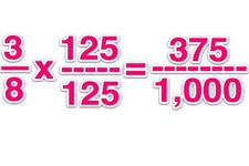 Concept Decimal Multiplication