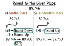 Concept Decimal Rounding Given Place Value