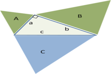 Concept Derivation of the Triangle Area Formula