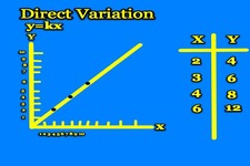 Concept Direct Variation