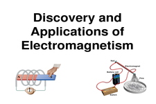 Concept Discovery of Electromagnetism