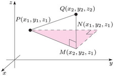 Concept Distance Between a Point and a Plane