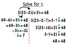 Concept Distributive Property for Multi-Step Equations
