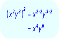 Concept Distributive Property