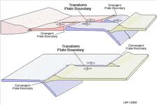 Concept Divergent Plate Boundaries