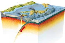 Concept Earthquakes at Convergent Plate Boundaries