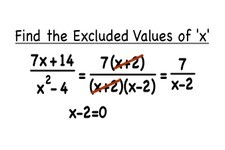 Concept Excluded Values for Rational Expressions