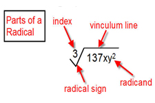 Concept Expressions with Radicals