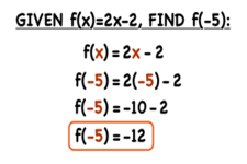 Concept Function Notation