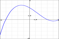 Concept Function Rules based on Graphs