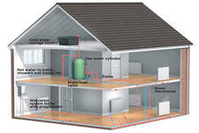 Concept Heating Systems