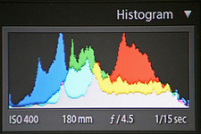 Concept Histograms