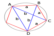 Concept Identify Accurate Drawings of Triangles