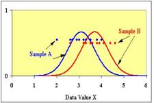 Concept Inferences about Regression
