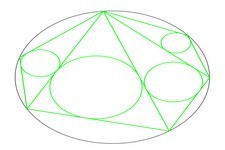 Concept Inscribed Quadrilaterals in Circles