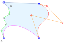 Concept Integer Translations, Paths Between Points