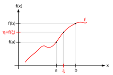 Concept Intermediate Value Theorem