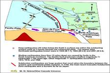 Concept Intraplate Earthquakes