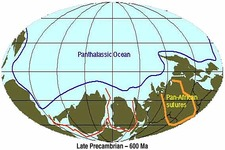 Concept Late Precambrian Period
