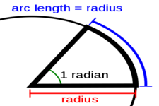 Concept Length of an Arc
