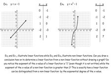 Concept Linear and Non-Linear Function Distinction