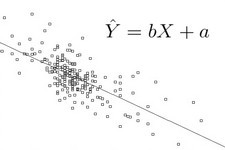 Concept Linear Regression Equations
