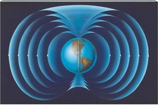 Concept Magnetic Field Reversal