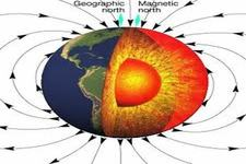 Concept Magnetic Polarity Evidence for Continental Drift