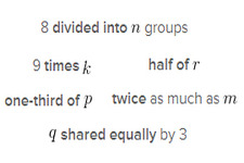 Concept Multiplication and Division Phrases as Equations