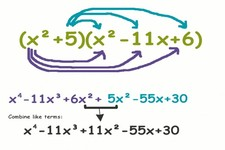 Concept Multiplying Polynomials