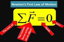 Concept Newton's First Law