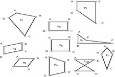 Concept Parallelogram Classification